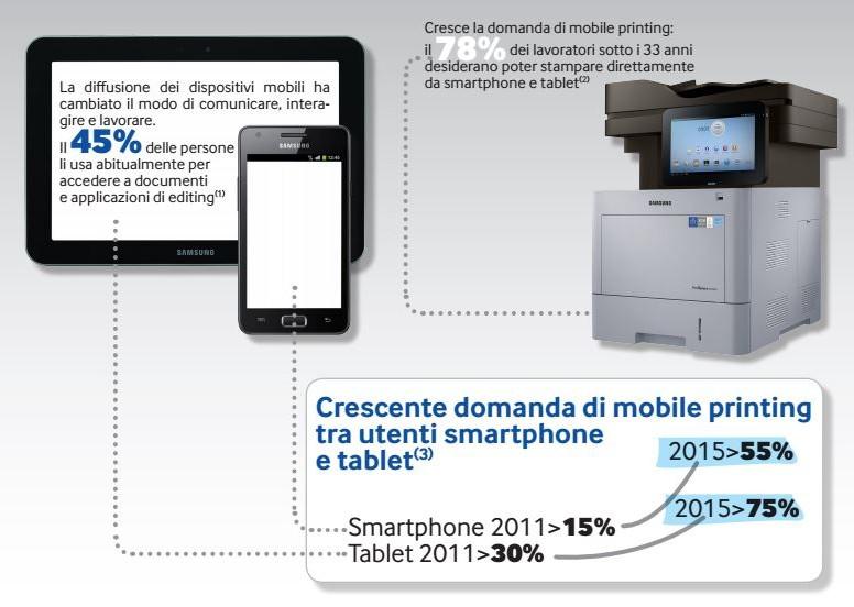 Samsung lancia Smart MultiXpress, la prima stampante al