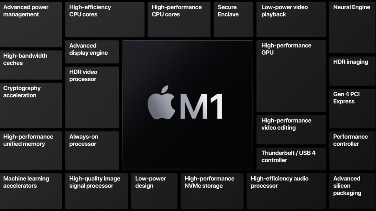 Apple metterà le mani sull'80% de …