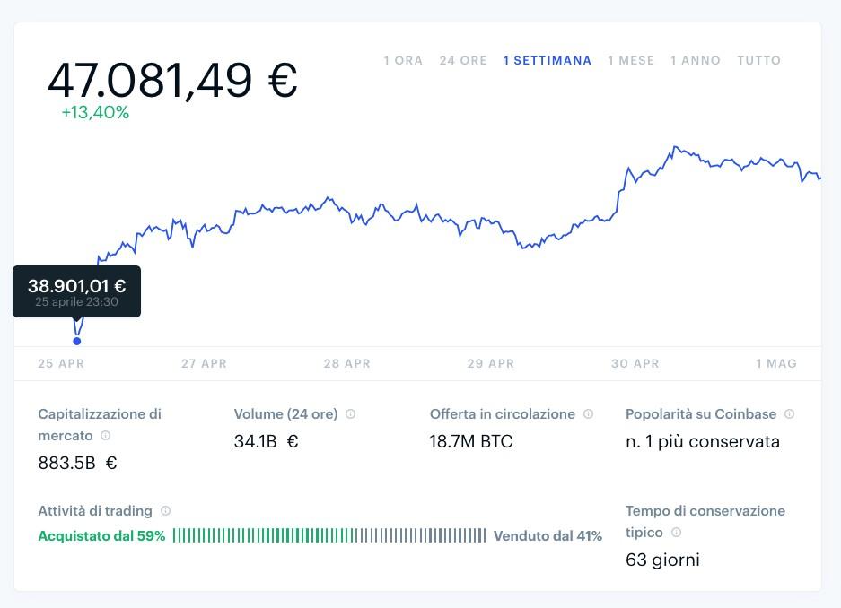 aziende autentiche che fanno trading di bitcoin