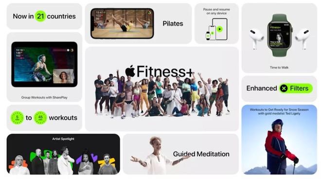 Apple Fitness Plus in Italia con allenamenti in compagnia con Group Workouts - image  on https://www.zxbyte.com